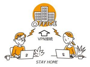 VPN通信で自宅から会社に安全にアクセス