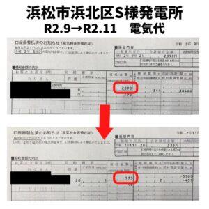 浜松市浜北区S様発電所の経費削減効果